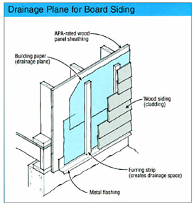 typical_rain_screen_siding_detail-resized-345