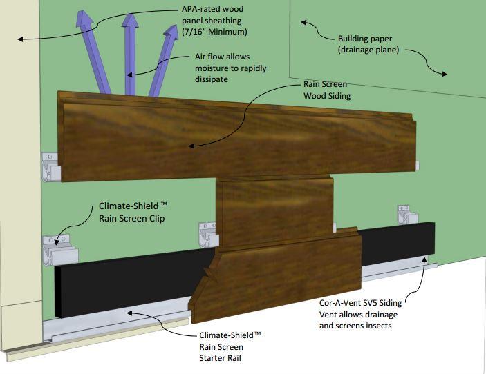 1x6 horizontal siding with starter rail