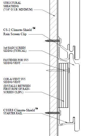 Climate shield rain screen horizontal starter rail