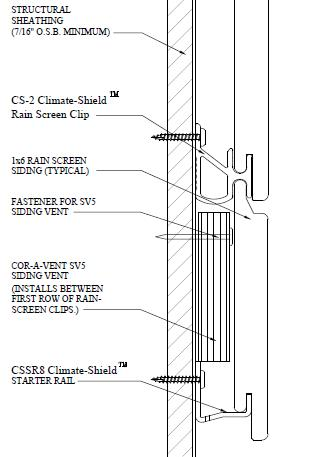 Climate shield rain screen horizontal starter rail