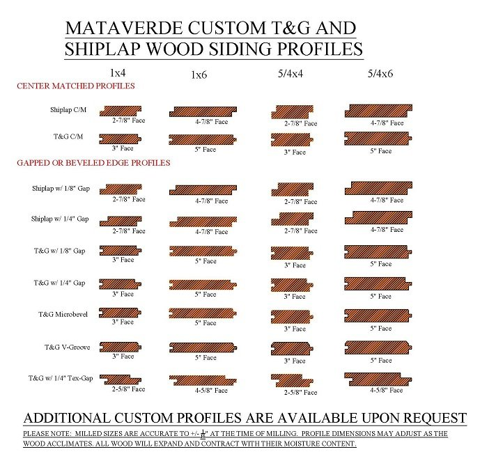Mataverde Tongue and Groove Siding profiles