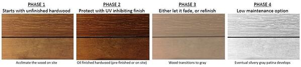 Natural weathering process exterior Ipe hardwood.jpg