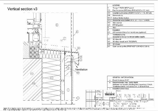 PURA Flush siding vert v3_0 Vertical Window Sill Details