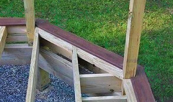 Picture framing a deck first technique