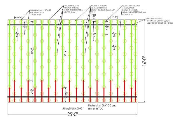 Rooftop deck design layout