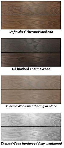 Thermowood aging process